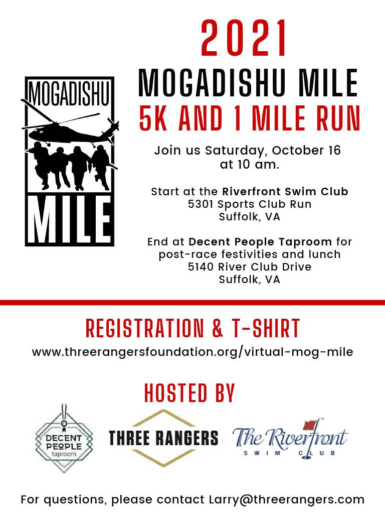 Mogadishu Mile 2021